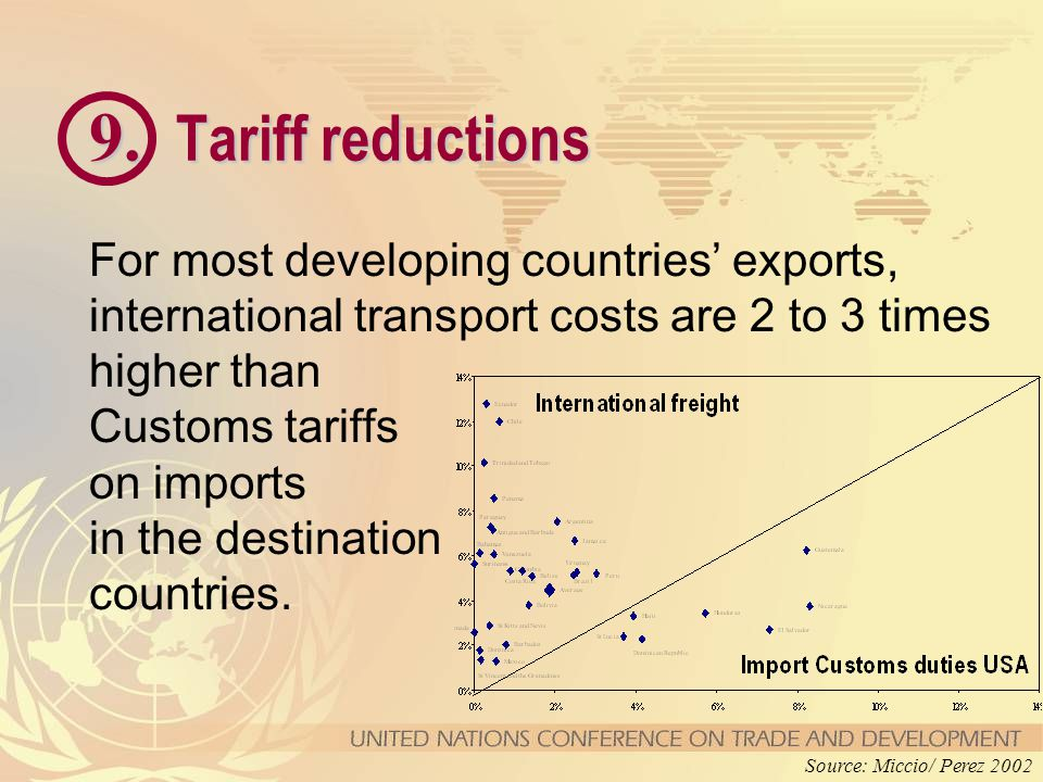 9. Tariff reductions For most developing countries' exports, international transport costs are 2 to 3 times higher than Customs tariffs on imports in