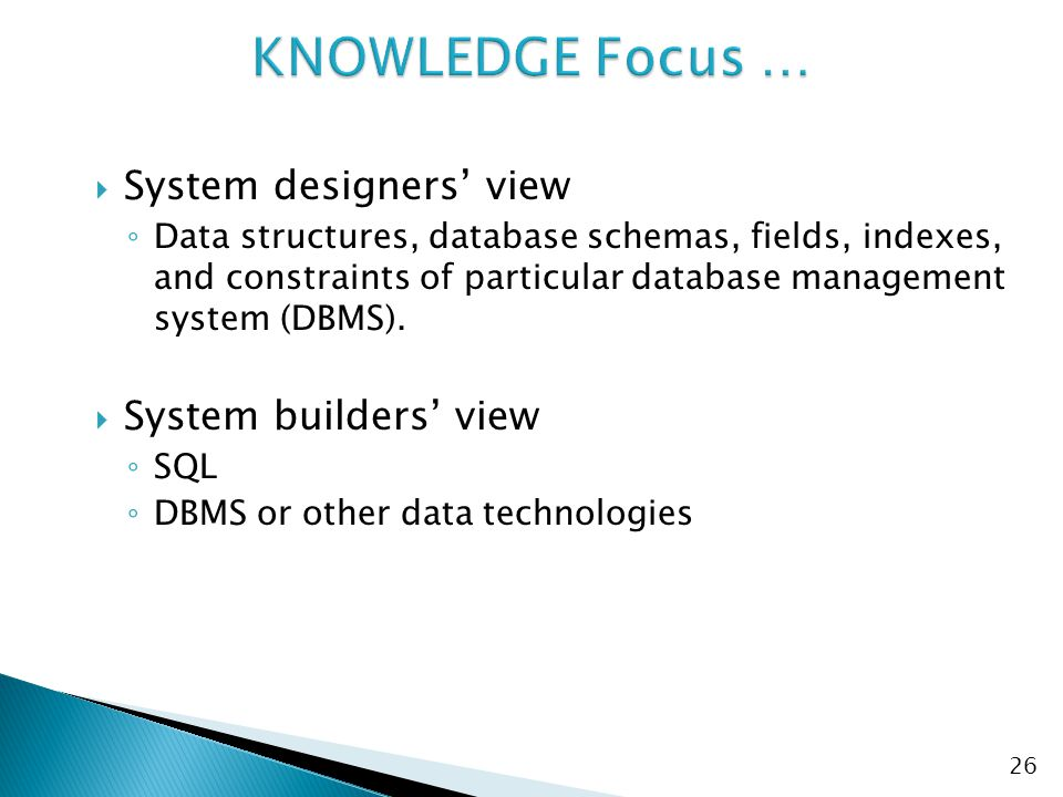  System designers' view ◦ Data structures, database schemas, fields, indexes, and constraints of particular database management system (DBMS).