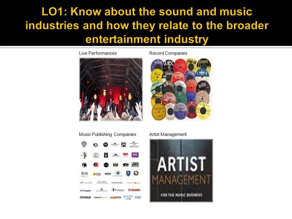 Live PerformancesRecord Companies Music Publishing CompaniesArtist Management