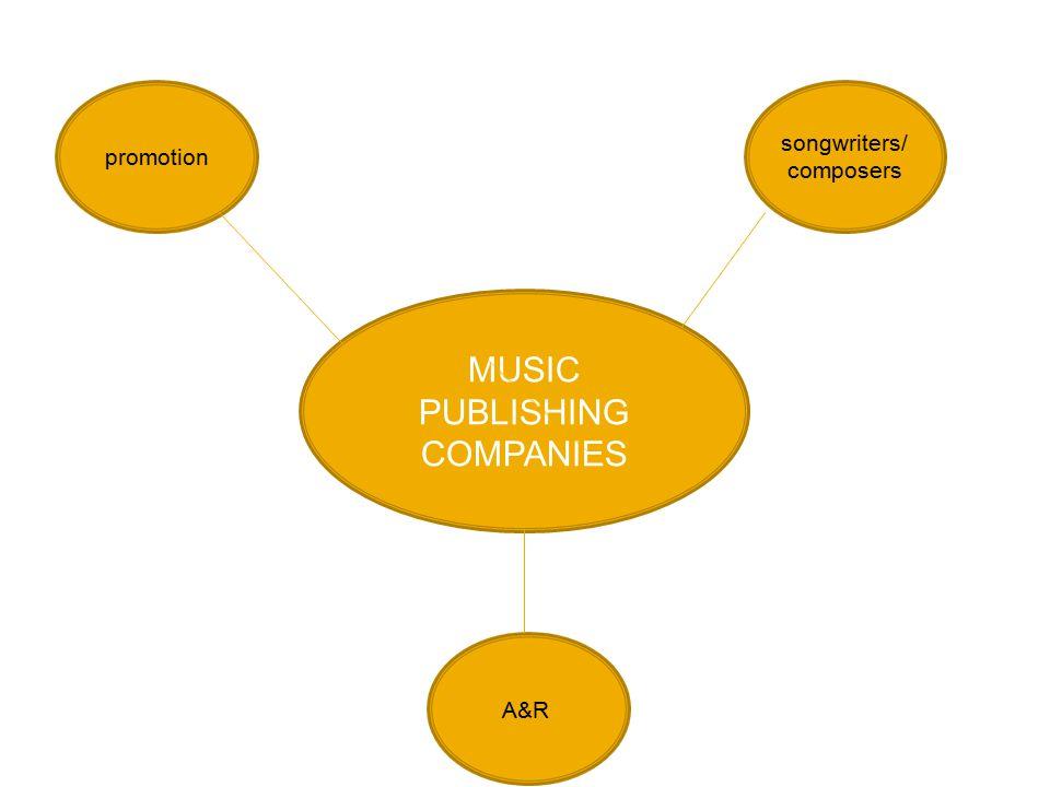 ARTIST MANAGEMENT business management sponsorship tour management artists' & managers' rights merchandising