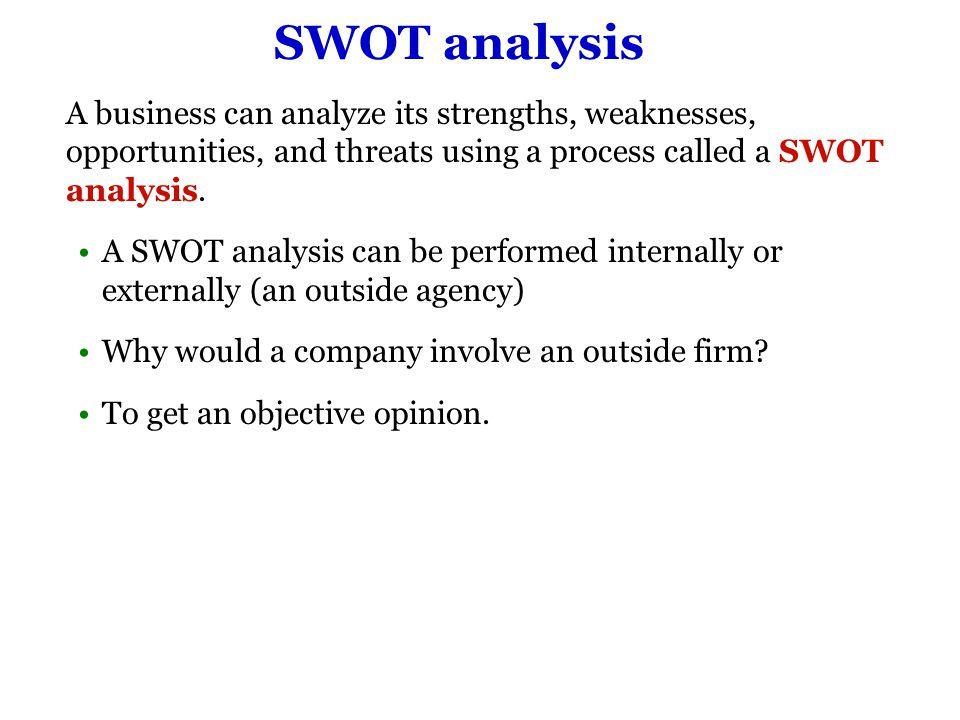 SWOT analysis Lesson #1 Lesson #2