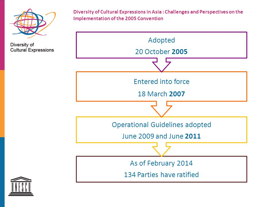 Diversity of Cultural Expressions in Asia : Challenges and Perspectives on the Implementation of the 2005 Convention As of February 2014 134 Parties have ratified Operational Guidelines adopted June 2009 and June 2011 Entered into force 18 March 2007 Adopted 20 October 2005