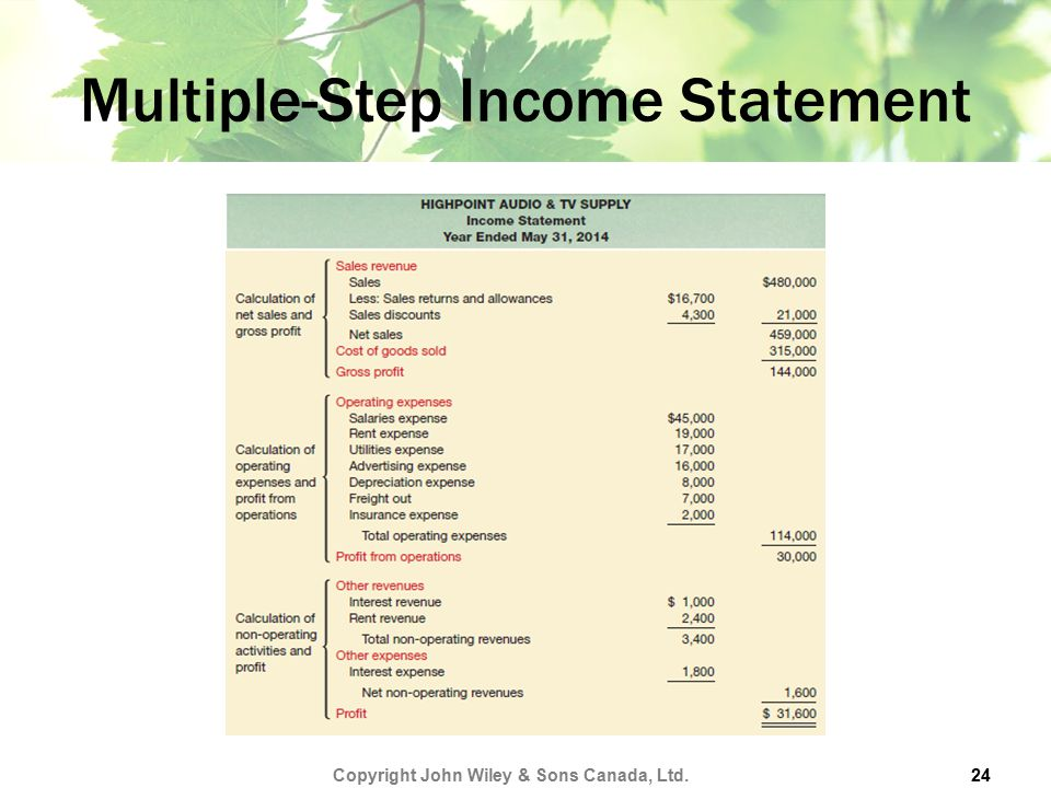 Multiple-Step Income Statement Copyright John Wiley & Sons Canada, Ltd. 24