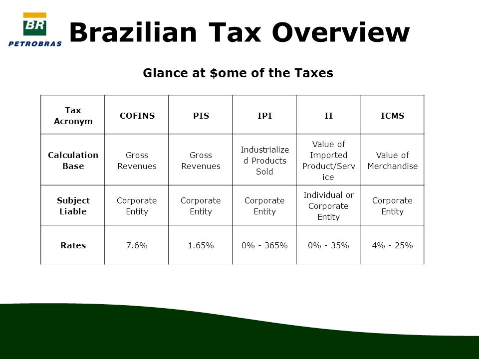 Brazilian Tax Overview Tax Acronym COFINSPISIPIIIICMS Calculation Base Gross Revenues Industrialize d Products Sold Value of Imported Product/Serv ice Value of Merchandise Subject Liable Corporate Entity Individual or Corporate Entity Corporate Entity Rates7.6%1.65%0% - 365%0% - 35%4% - 25% Glance at $ome of the Taxes