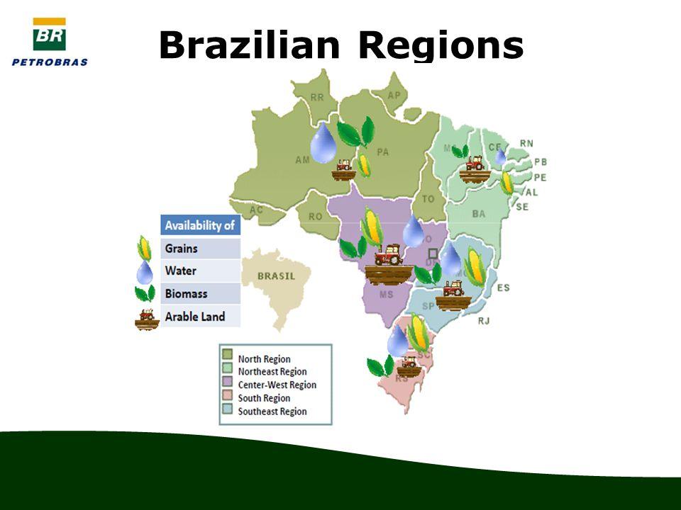 Brazilian Regions
