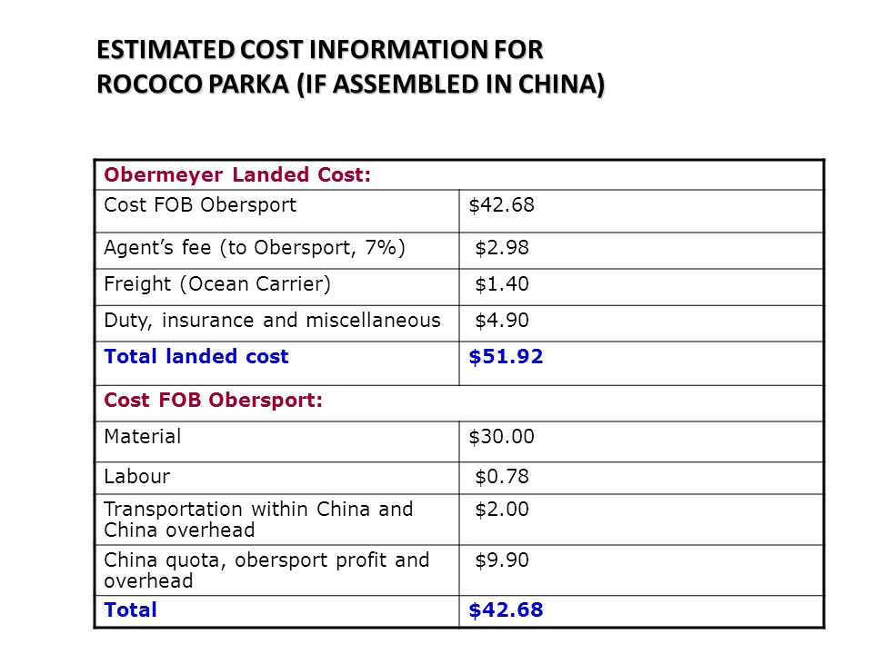 Obermeyer Landed Cost: Cost FOB Obersport$42.68 Agent's fee (to Obersport, 7%) $2.98 Freight (Ocean Carrier) $1.40 Duty, insurance and miscellaneous $