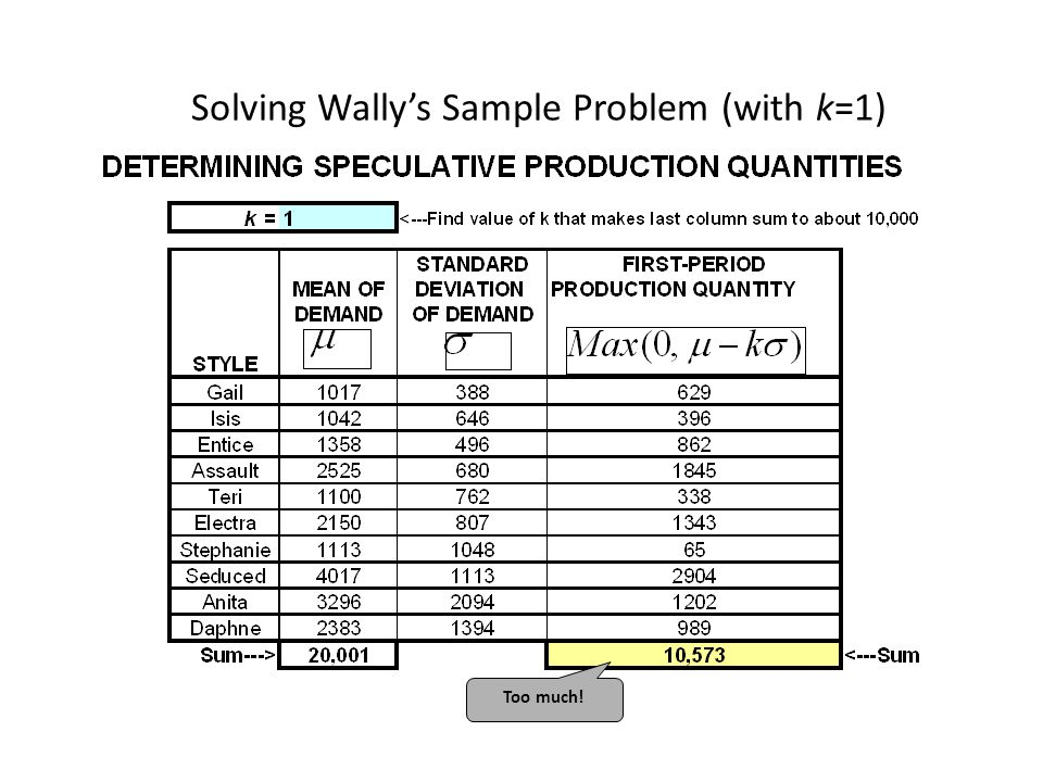 Solving Wally's Sample Problem (with k=1) Too much!