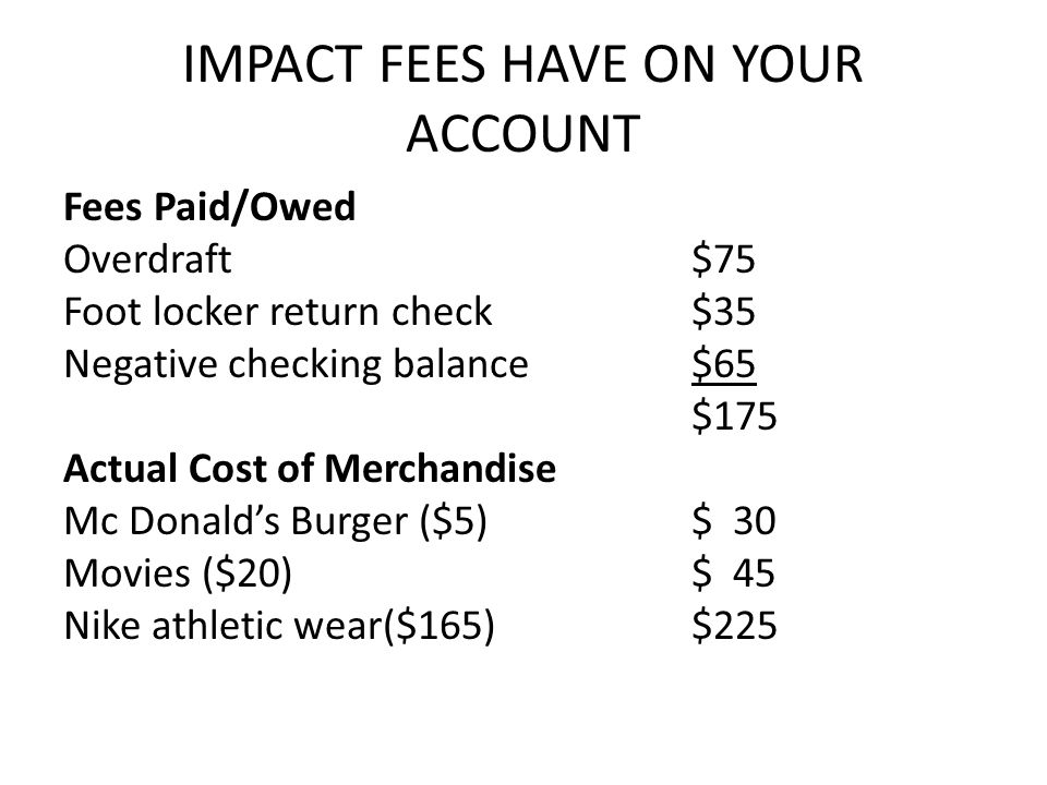 IMPACT FEES HAVE ON YOUR ACCOUNT Fees Paid/Owed Overdraft $75 Foot locker return check$35 Negative checking balance$65 $175 Actual Cost of Merchandise Mc Donald's Burger ($5)$ 30 Movies ($20)$ 45 Nike athletic wear($165)$225