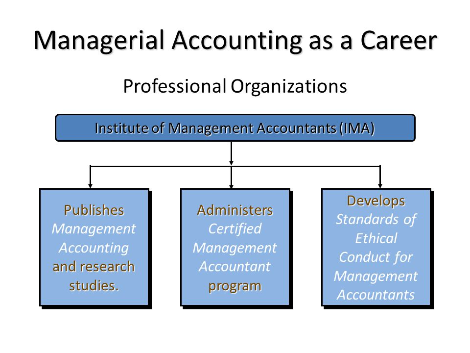 Managerial Accounting as a Career Professional Organizations Institute of Management Accountants (IMA) Publishes Management Accounting and research st