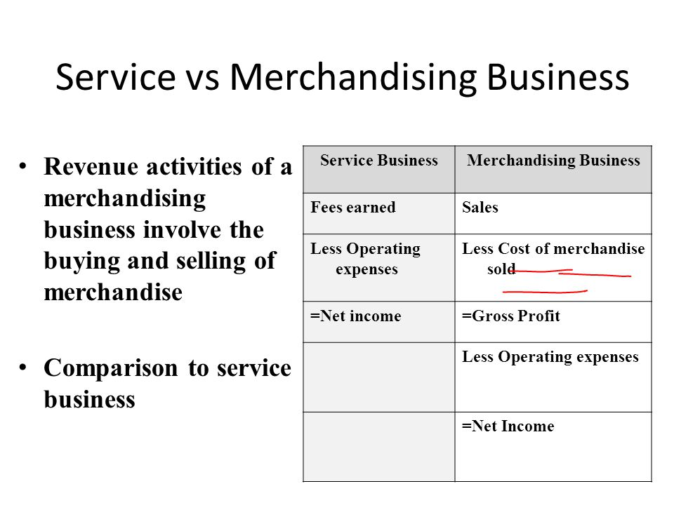 Service vs Merchandising Business Revenue activities of a merchandising business involve the buying and selling of merchandise Comparison to service b