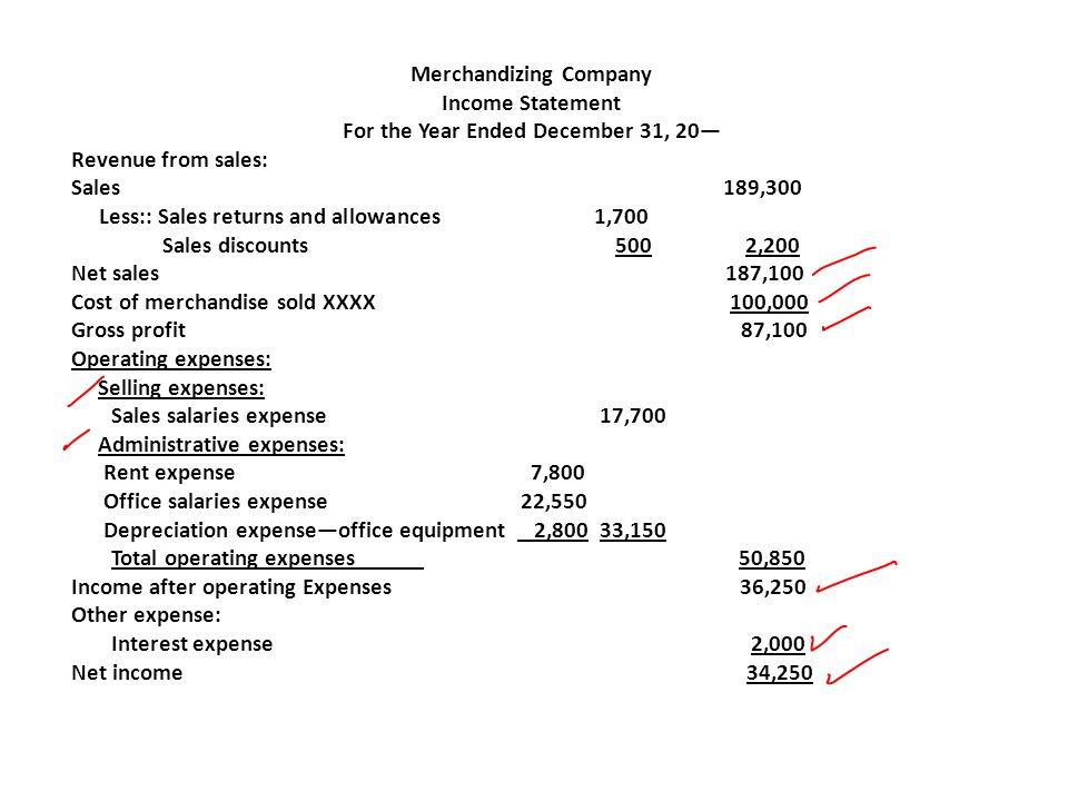 Merchandizing Company Income Statement For the Year Ended December 31, 20— Revenue from sales: Sales 189,300 Less:: Sales returns and allowances 1,700