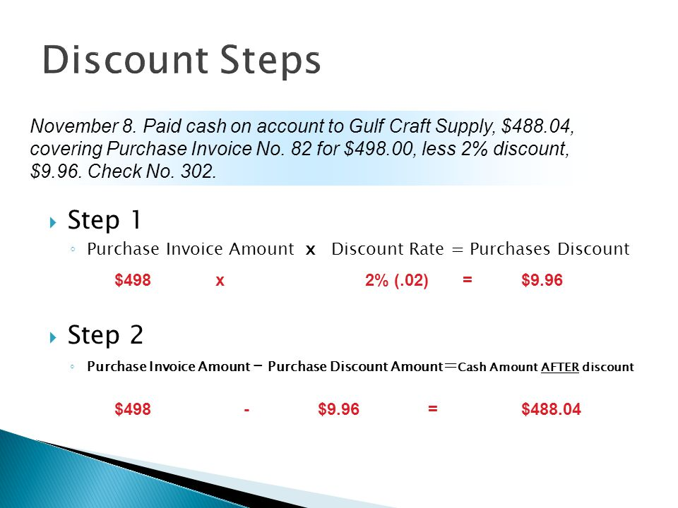  Step 1 ◦ Purchase Invoice Amount x Discount Rate = Purchases Discount  Step 2 ◦ Purchase Invoice Amount – Purchase Discount Amount = Cash Amount AFTER discount $498 x 2% (.02) =$9.96 $498 -$9.96 =$488.04 November 8.