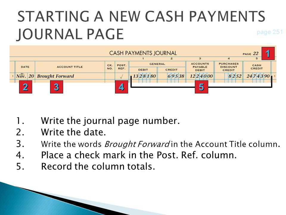 1 234 page 251 1.Write the journal page number. 2.Write the date. 3. Write the words Brought Forward in the Account Title column. 4.Place a check mark