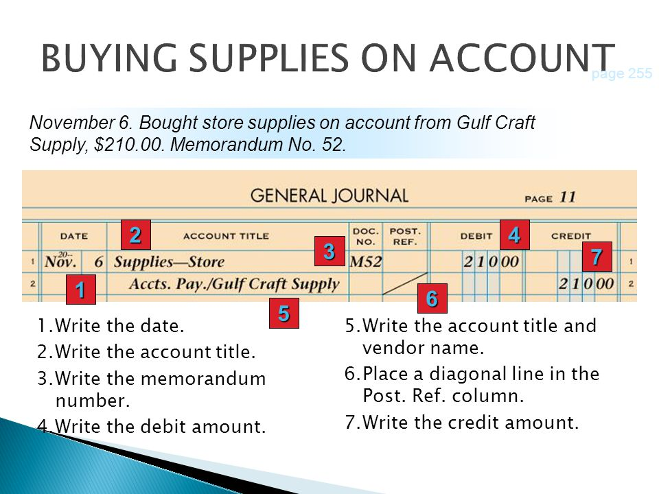 1 2 3 4 5 6 page 255 November 6. Bought store supplies on account from Gulf Craft Supply, $210.00. Memorandum No. 52. 1.Write the date.5.Write the acc