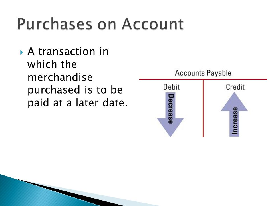  IMPORTANT:  Only records purchases of merchandise on account  All of Hobby Shack's purchase on account transactions debit Purchases, and credit Accounts Payable Special Amount Column