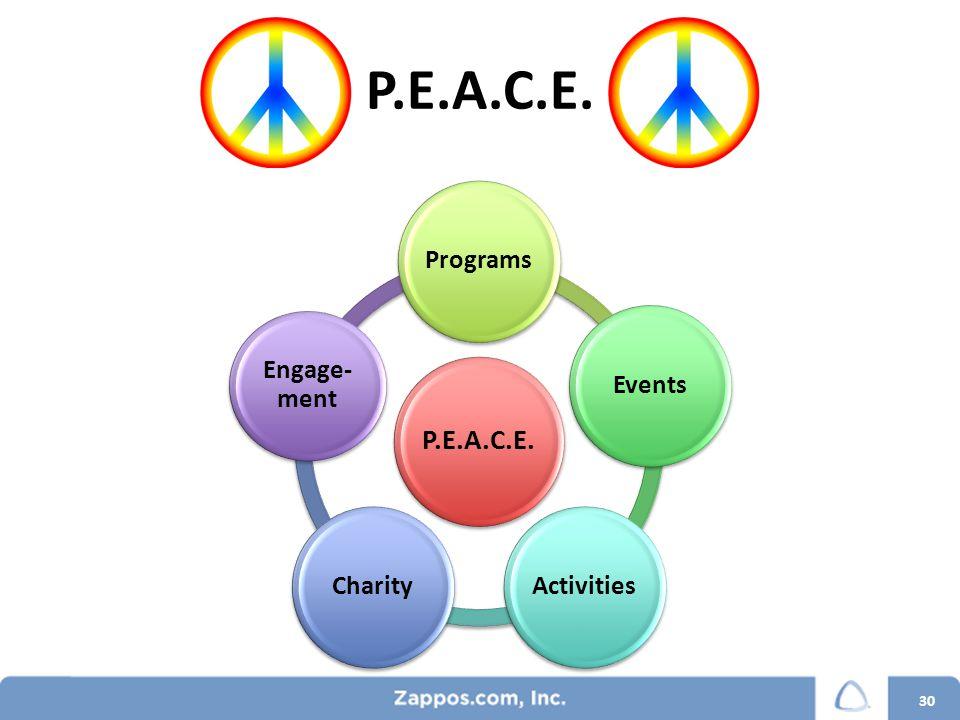 P.E.A.C.E. 30 P.E.A.C.E. ProgramsEventsActivitiesCharity Engage- ment