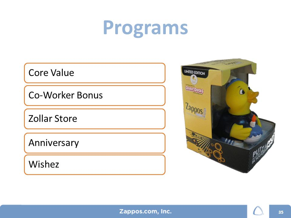 Programs Core ValueCo-Worker BonusZollar StoreAnniversaryWishez 35
