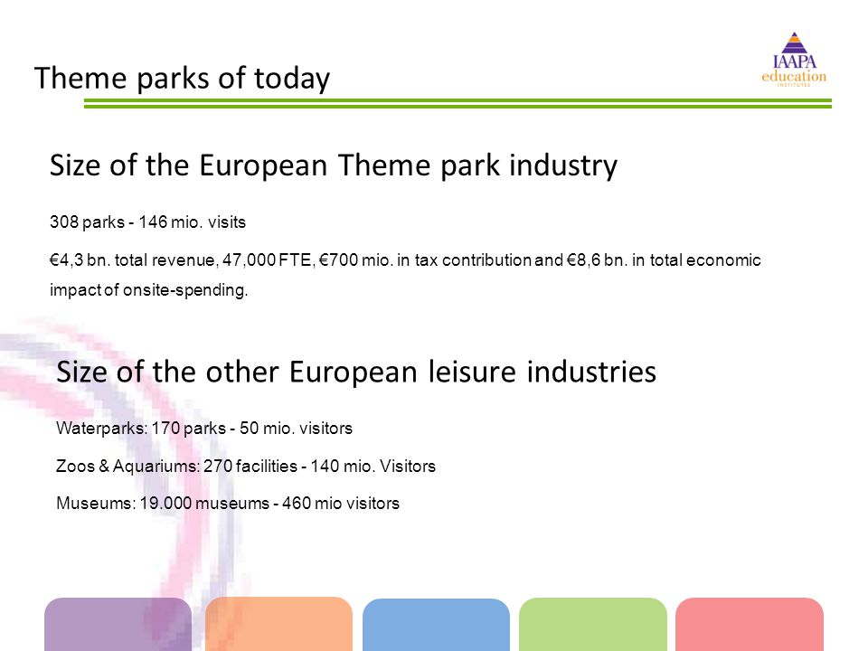Size of the European Theme park industry 308 parks - 146 mio.