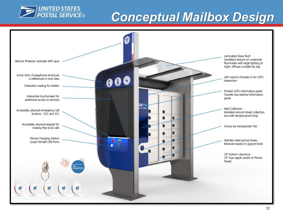 12 Conceptual Mailbox Design