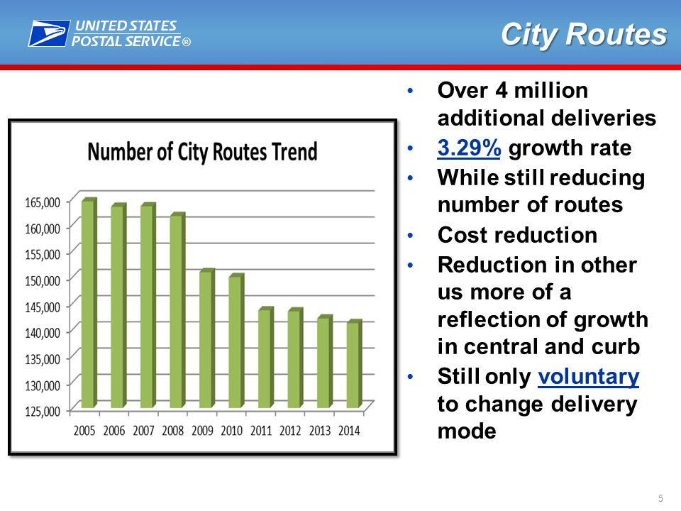® 5 City Routes Over 4 million additional deliveries 3.29% growth rate While still reducing number of routes Cost reduction Reduction in other us more of a reflection of growth in central and curb Still only voluntary to change delivery mode