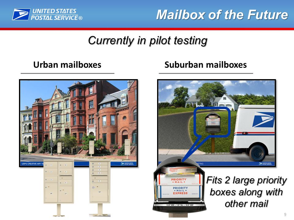 ® 9 Mailbox of the Future Urban mailboxesSuburban mailboxes Currently in pilot testing Fits 2 large priority boxes along with other mail
