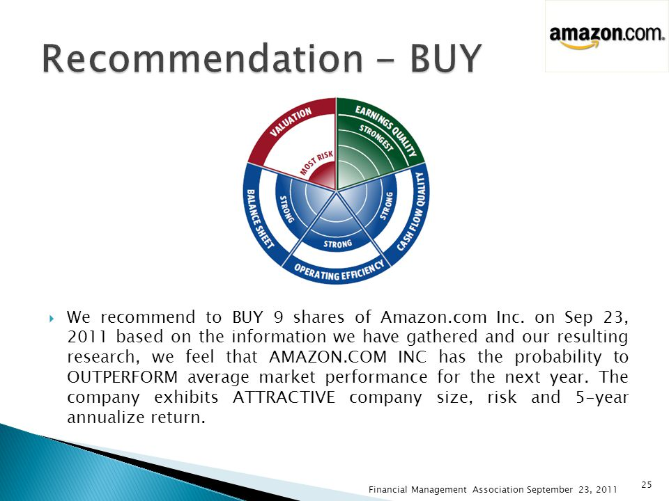  We recommend to BUY 9 shares of Amazon.com Inc.