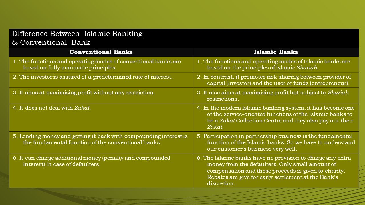 Conventional BanksIslamic Banks 7.