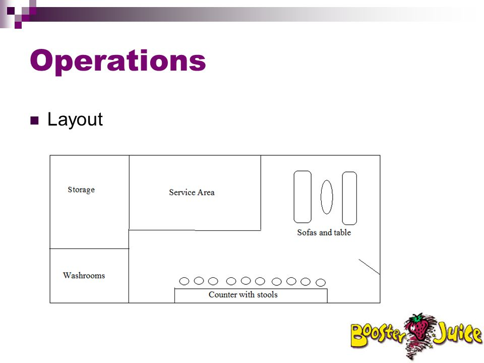 Operations Layout