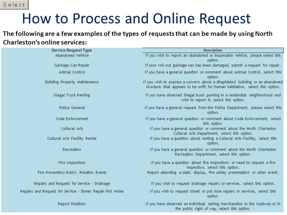 The following are a few examples of the types of requests that can be made by using North Charleston's online services: How to Process and Online Request Service Request Type Description Abandoned VehicleIf you wish to report an abandoned or inoperable vehicle, please select this option.