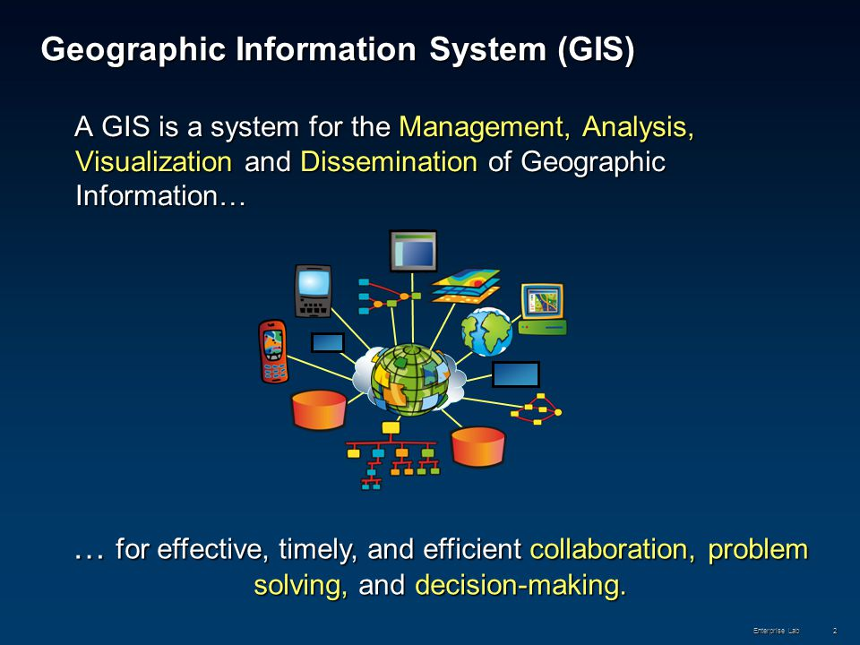 Enterprise Lab 2 Geographic Information System (GIS) A GIS is a system for the Management, Analysis, Visualization and Dissemination of Geographic Information… A GIS is a system for the Management, Analysis, Visualization and Dissemination of Geographic Information… … for effective, timely, and efficient collaboration, problem solving, and decision-making.