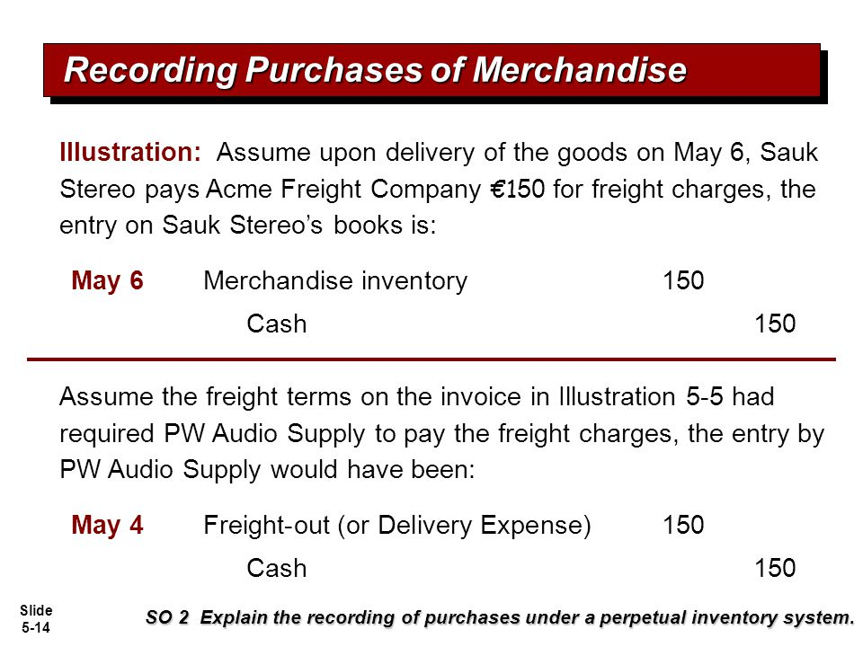 Slide 5-14 Illustration: Assume upon delivery of the goods on May 6, Sauk Stereo pays Acme Freight Company €1 50 for freight charges, the entry on Sau