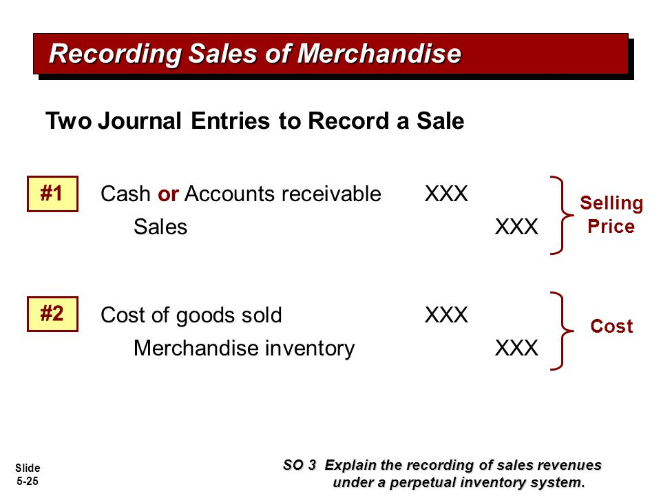 Slide 5-25 Two Journal Entries to Record a Sale Cash or Accounts receivableXXX Sales XXX Recording Sales of Merchandise SO 3 Explain the recording of
