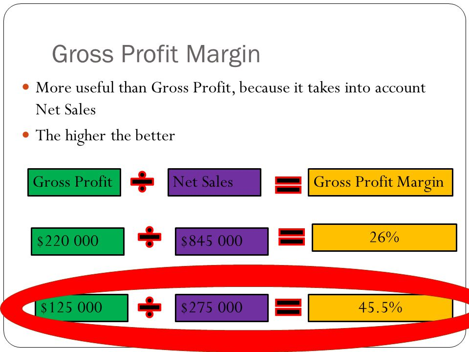 Gross Profit Margin More useful than Gross Profit, because it takes into account Net Sales The higher the better Gross Profit $220 000 $125 000 Net Sa