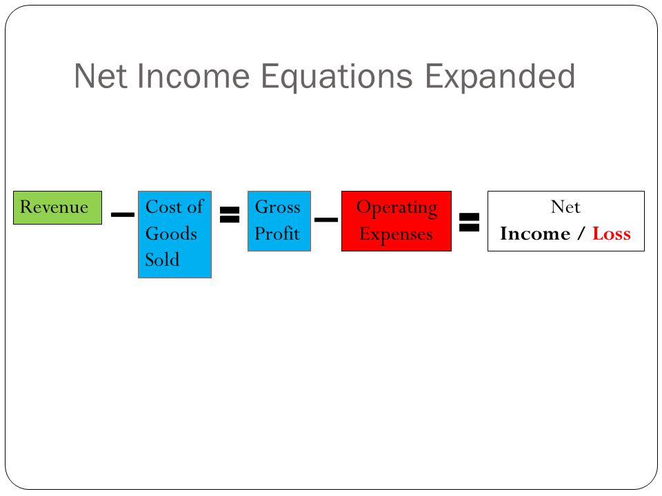Net Income Equations Expanded RevenueCost of Goods Sold Net Income / Loss Gross Profit Operating Expenses