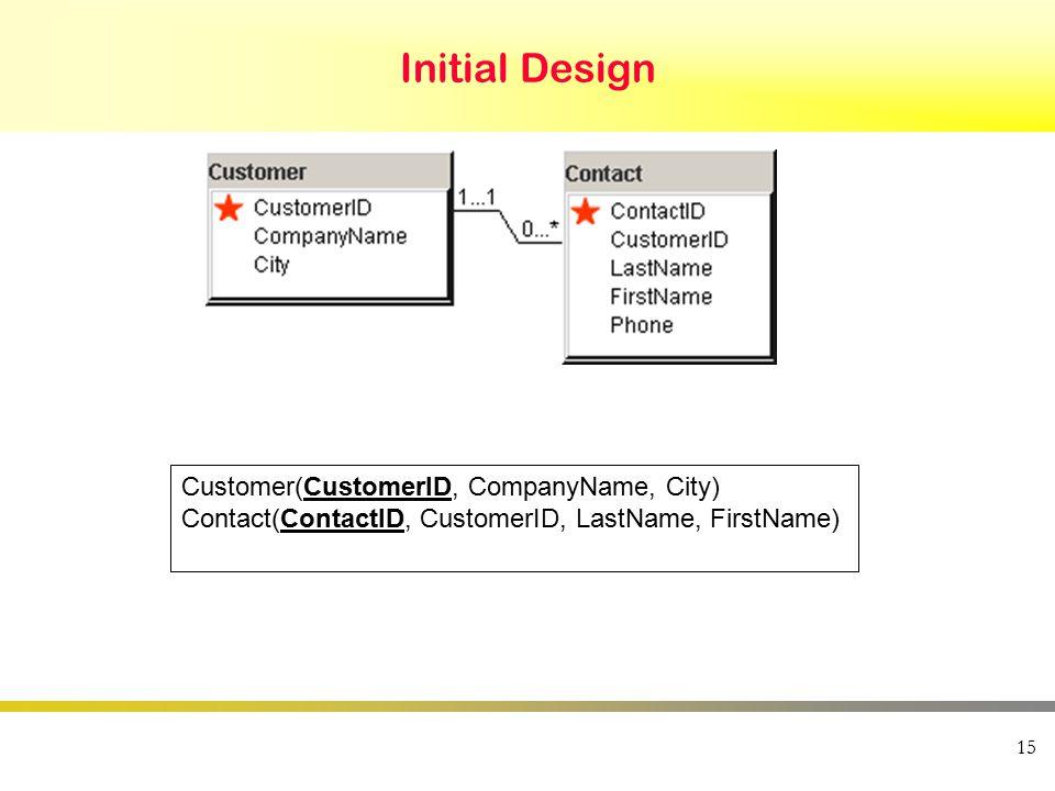 15 Initial Design Customer(CustomerID, CompanyName, City) Contact(ContactID, CustomerID, LastName, FirstName)