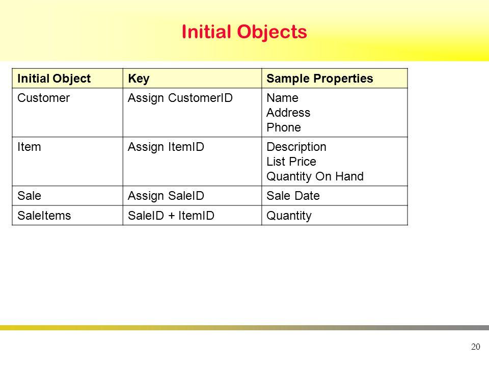 Initial Objects Initial ObjectKeySample Properties CustomerAssign CustomerIDName Address Phone ItemAssign ItemIDDescription List Price Quantity On Han