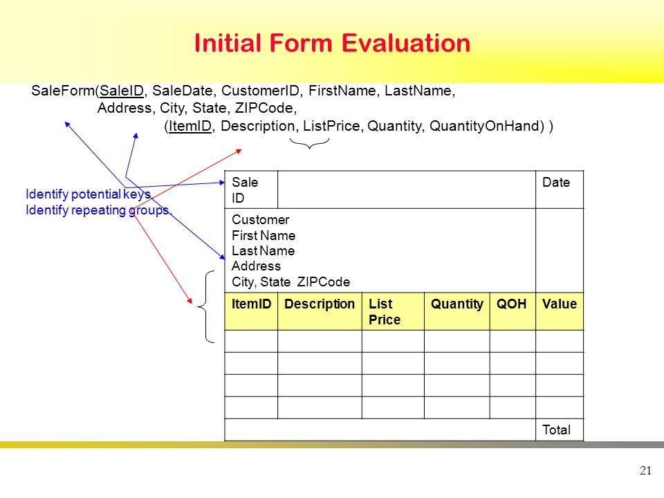 Initial Form Evaluation 21 Sale ID Date Customer First Name Last Name Address City, State ZIPCode ItemIDDescriptionList Price QuantityQOHValue Total SaleForm(SaleID, SaleDate, CustomerID, FirstName, LastName, Address, City, State, ZIPCode, (ItemID, Description, ListPrice, Quantity, QuantityOnHand) ) Identify potential keys.
