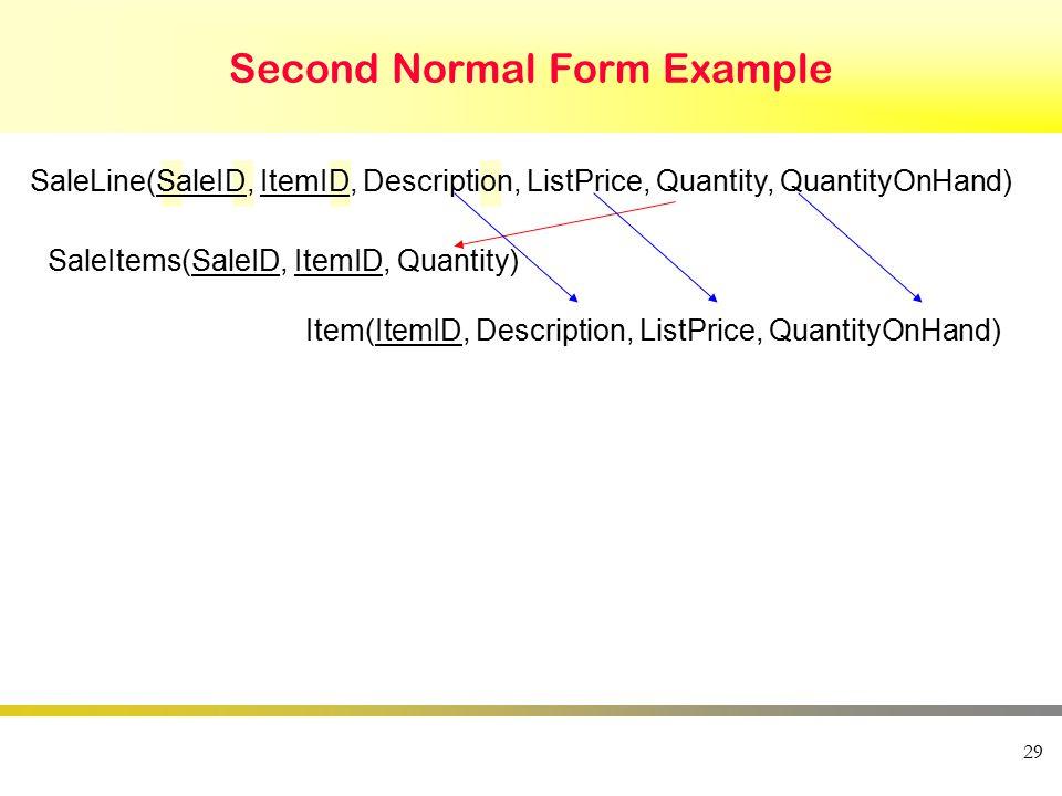 Second Normal Form Example 29 SaleLine(SaleID, ItemID, Description, ListPrice, Quantity, QuantityOnHand) SaleItems(SaleID, ItemID, Quantity) Item(Item