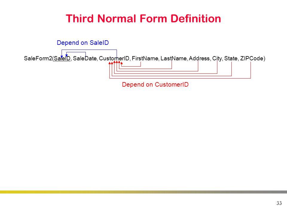 33 Third Normal Form Definition SaleForm2(SaleID, SaleDate, CustomerID, FirstName, LastName, Address, City, State, ZIPCode) Depend on SaleID Depend on
