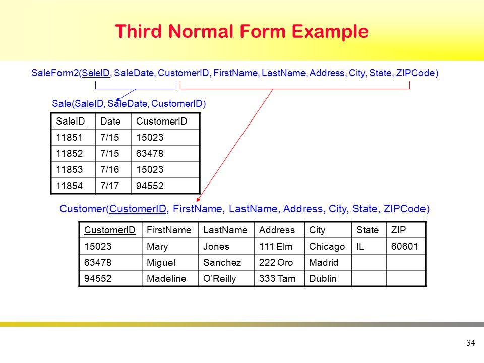 Third Normal Form Example 34 SaleForm2(SaleID, SaleDate, CustomerID, FirstName, LastName, Address, City, State, ZIPCode) SaleIDDateCustomerID 118517/1
