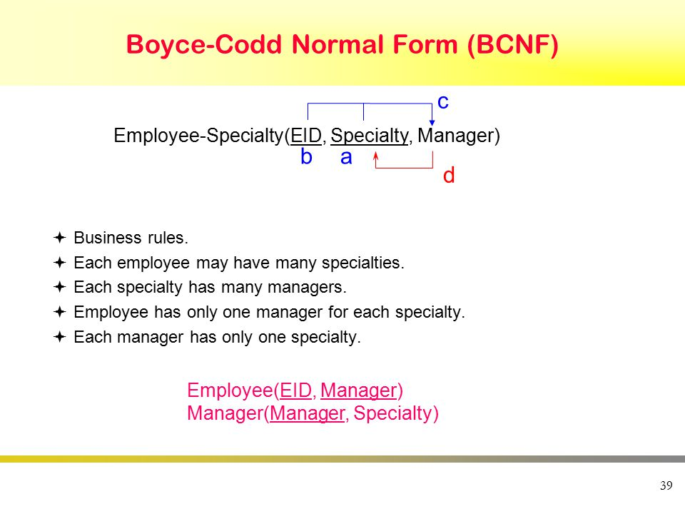 Boyce-Codd Normal Form (BCNF)  Business rules.  Each employee may have many specialties.  Each specialty has many managers.  Employee has only one