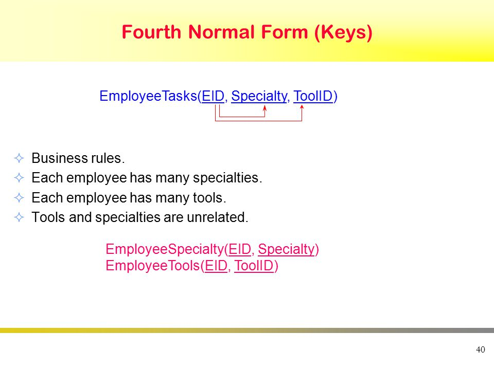 Fourth Normal Form (Keys)  Business rules.  Each employee has many specialties.  Each employee has many tools.  Tools and specialties are unrelate