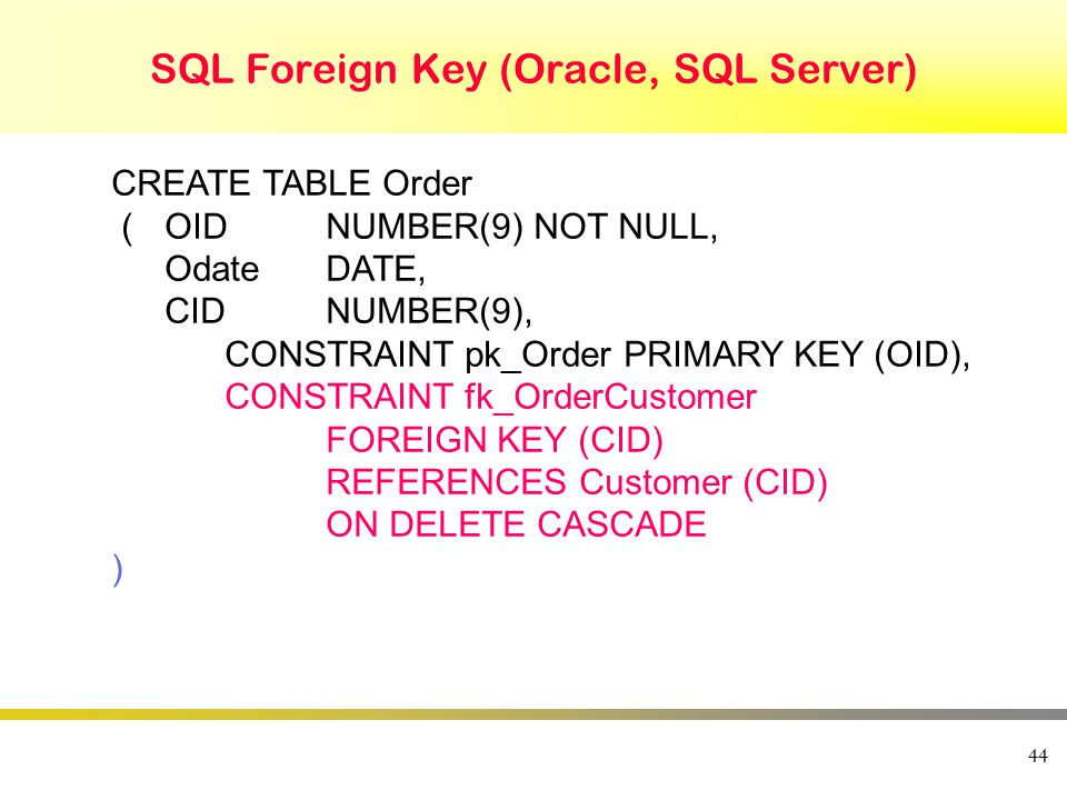SQL Foreign Key (Oracle, SQL Server) 44 CREATE TABLE Order (OIDNUMBER(9) NOT NULL, OdateDATE, CIDNUMBER(9), CONSTRAINT pk_Order PRIMARY KEY (OID), CON