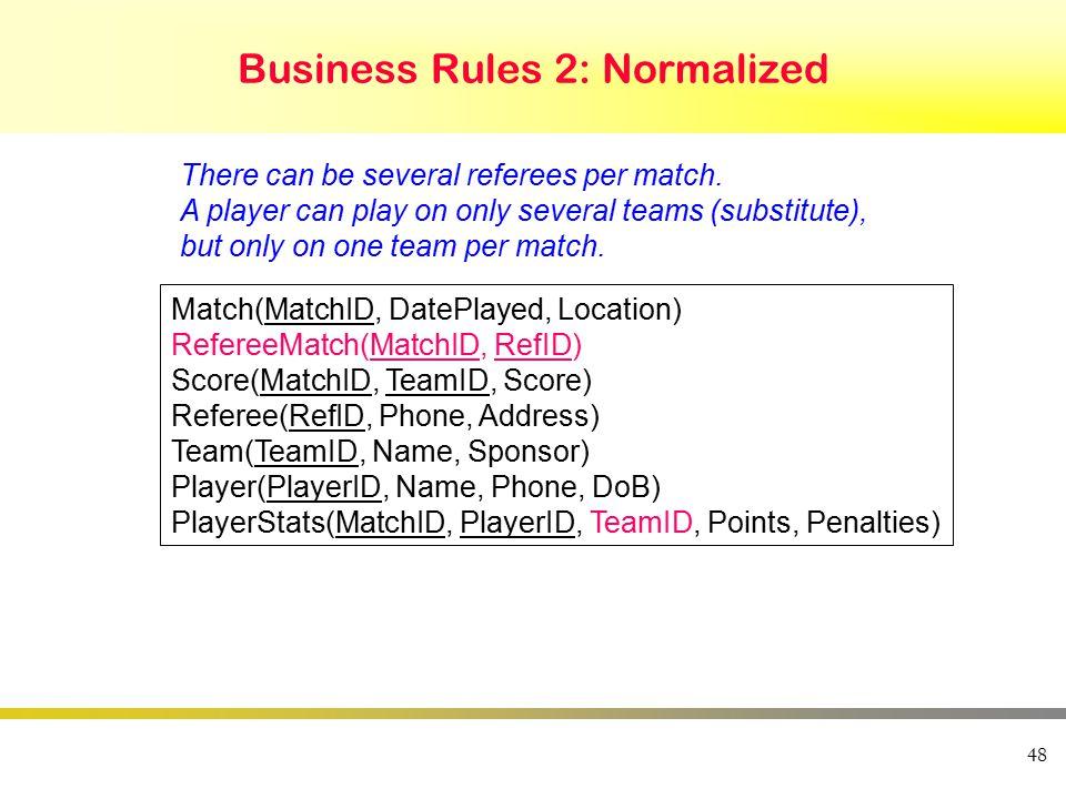 48 Business Rules 2: Normalized Match(MatchID, DatePlayed, Location) RefereeMatch(MatchID, RefID) Score(MatchID, TeamID, Score) Referee(RefID, Phone,