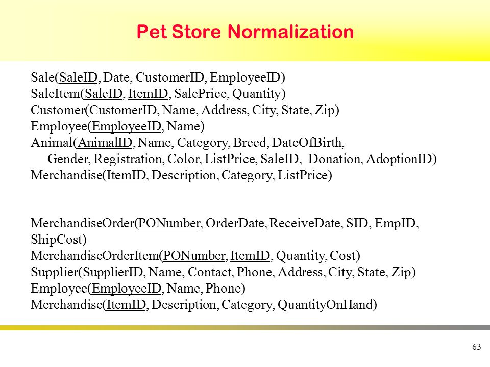 Pet Store Normalization 63 Sale(SaleID, Date, CustomerID, EmployeeID) SaleItem(SaleID, ItemID, SalePrice, Quantity) Customer(CustomerID, Name, Address, City, State, Zip) Employee(EmployeeID, Name) Animal(AnimalID, Name, Category, Breed, DateOfBirth, Gender, Registration, Color, ListPrice, SaleID, Donation, AdoptionID) Merchandise(ItemID, Description, Category, ListPrice) MerchandiseOrder(PONumber, OrderDate, ReceiveDate, SID, EmpID, ShipCost) MerchandiseOrderItem(PONumber, ItemID, Quantity, Cost) Supplier(SupplierID, Name, Contact, Phone, Address, City, State, Zip) Employee(EmployeeID, Name, Phone) Merchandise(ItemID, Description, Category, QuantityOnHand)