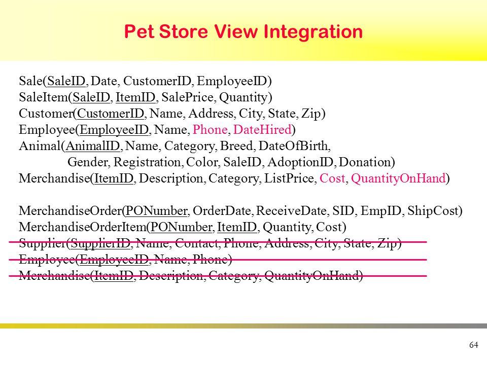 Pet Store View Integration 64 Sale(SaleID, Date, CustomerID, EmployeeID) SaleItem(SaleID, ItemID, SalePrice, Quantity) Customer(CustomerID, Name, Addr
