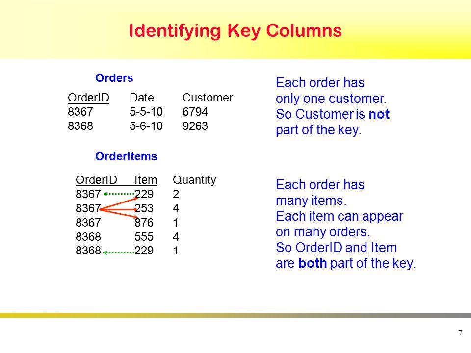 7 Identifying Key Columns Orders OrderItems OrderIDDateCustomer 83675-5-106794 83685-6-109263 OrderIDItemQuantity 83672292 83672534 83678761 83685554
