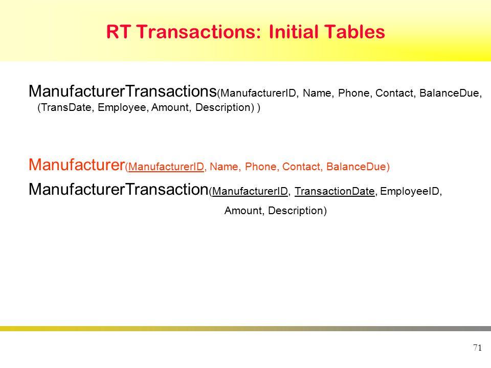71 RT Transactions: Initial Tables ManufacturerTransactions (ManufacturerID, Name, Phone, Contact, BalanceDue, (TransDate, Employee, Amount, Descripti