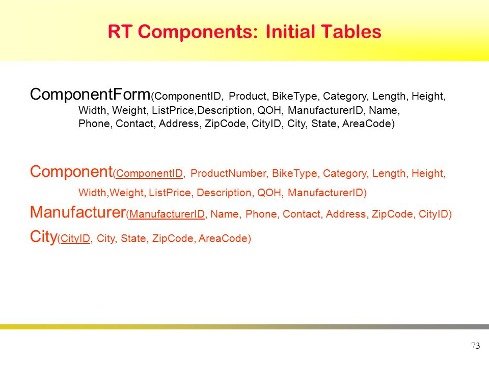 73 RT Components: Initial Tables ComponentForm (ComponentID, Product, BikeType, Category, Length, Height, Width, Weight, ListPrice,Description, QOH, ManufacturerID, Name, Phone, Contact, Address, ZipCode, CityID, City, State, AreaCode) Component (ComponentID, ProductNumber, BikeType, Category, Length, Height, Width,Weight, ListPrice, Description, QOH, ManufacturerID) Manufacturer (ManufacturerID, Name, Phone, Contact, Address, ZipCode, CityID) City (CityID, City, State, ZipCode, AreaCode)