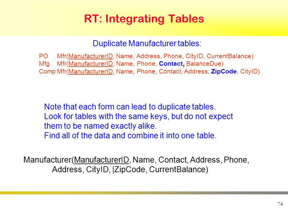 74 RT: Integrating Tables POMfr(ManufacturerID, Name, Address, Phone, CityID, CurrentBalance), MfgMfr(ManufacturerID, Name, Phone, Contact, BalanceDue
